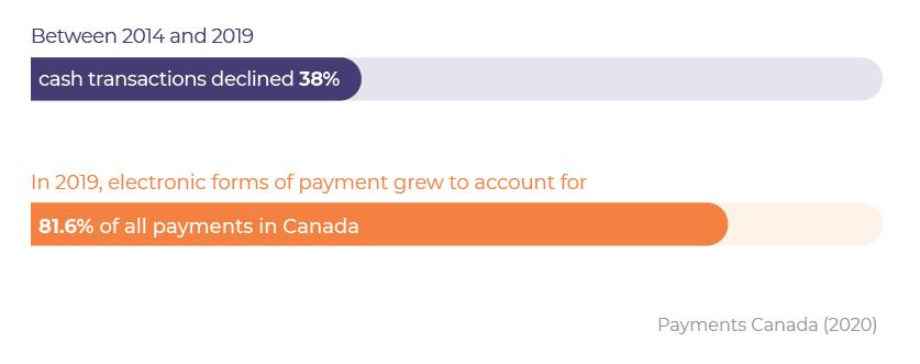 BlogAssets_Payments-3